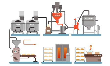 Bread Production Process, Flour Grinding, Dough Kneadling, Baking Automated Line Vector Illustration, Flat Style.