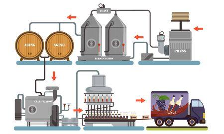 Wine Production Process, Alcoholic Beverages Making Equipment, Grapes Pressing, Fermentation, Aging, Clarification, Bottling Vector Illustration Vettoriali