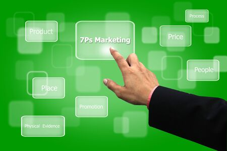 marketing mix: pointing finger to button