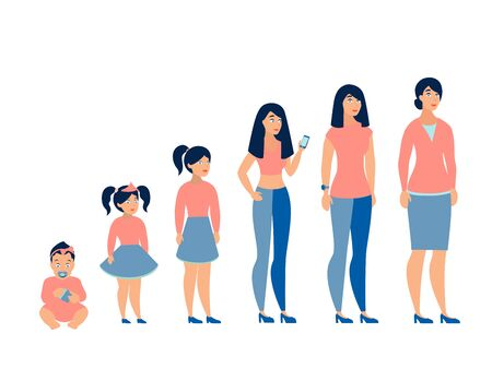 Stages of development woman. From baby to businesswoman. In minimalist style Cartoon flat raster