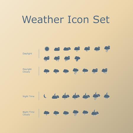 uv index: Weather icon set