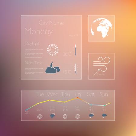 uv index: Weather widget and icons
