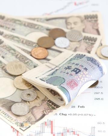 Notes japonaises de devises, le yen japonais
