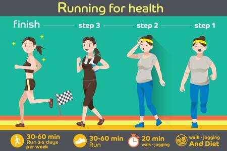 Info-afbeelding van afvallen van joggen. Harde oefening zal de vorm van de vrouw veranderen. De overwinning fitness jezelf.