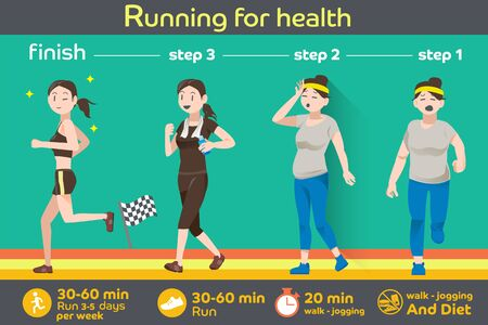 Info-graphic of lose weight from Jogging. Hard exercise will Change shape of woman. The victory fitness yourself.