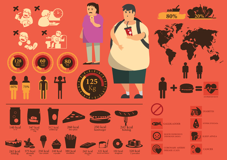 coffee and cake: icons and cartoon of fat peoples fastfood energy foods.hamburger,pizza,coffee,French Fries,Donalds,cake,icecream,sparkling water Illustration