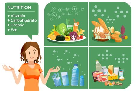 Basic illustrations for Nutrition. Introduction of balanced diet. Each type of food that body should be in a day.
