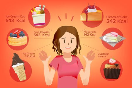woman eating: Calorie dessert for each piece. Problem with obesity. Popular Dessert menu. Illustration