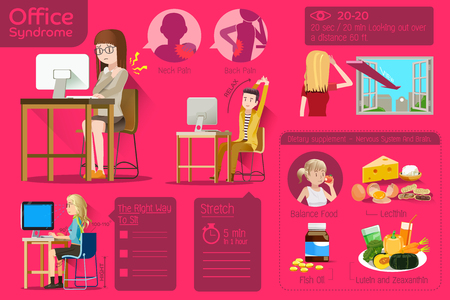 syndrome: Office syndrome. The right way to sit. Health care concept. Info-graphic vector flat icons woman and man cartoon style. Illustration