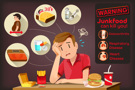 obesity kids: Illustrations about illness or a headache.Effects of eating fast food
