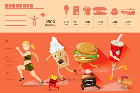 escaped: The lose weight info-graphic style. Barriers of healthy people. The difficulty of the diet. Person escaped from eating fast-food.