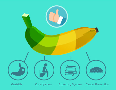 The ripeness of bananas. Various properties. Importance cycle age fruit. Common household herbs.
