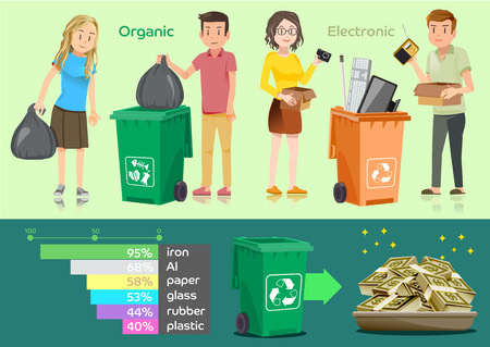 reduce: Segregated waste. Added value of the recycle. Basic environmental stewardship in city. Illustration