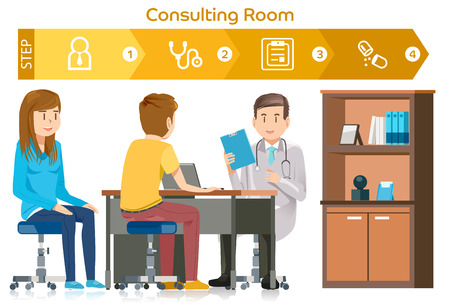 a medical examination: Medical Examination. Patients consult with a doctor. Basic step to the diagnosis on hospital. Flat cartoon style.