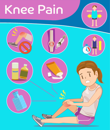 sprain: Basic protect and heal of knee pain for person in info-graphic style. illustration symbol medical care. Runners injury.