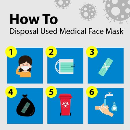 How to disposal used medical face mask. Infographic template