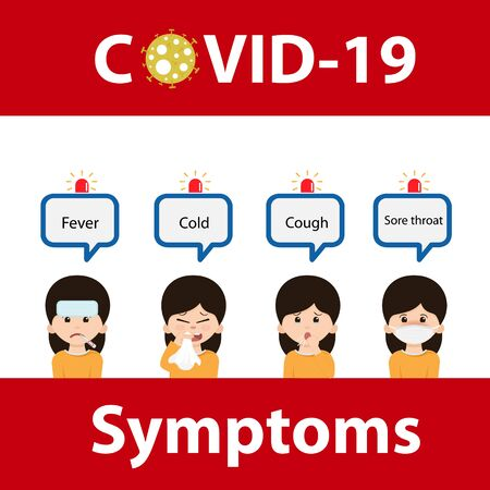 COVID-19 symptoms fever, cold, cough and sore throat