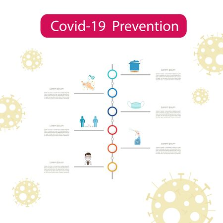 Covid-19 prevention infographic. Timeline Template. Vector illustration 向量圖像