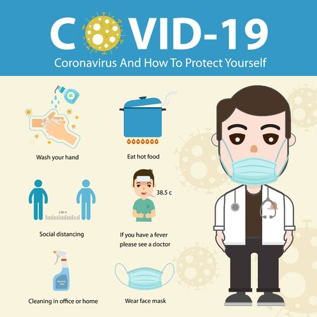 Coronavirus and how to protect yourself. Infographic template