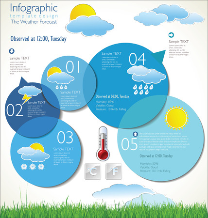 economic forecast: Modern weather forecast design template Illustration
