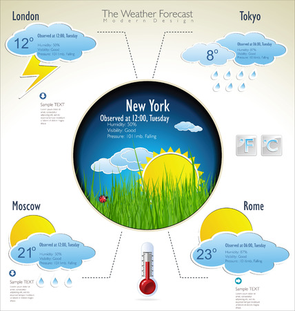 Modern weather forecast template Stock Vector - 22775404