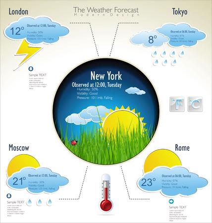 uv: Plantilla de previsi�n meteorol�gica moderna