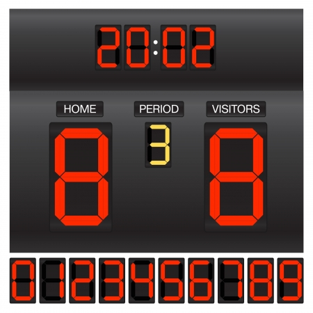 display type: Match score board