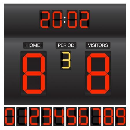 indicator panel: Match score board