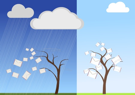 wind storm: Mail-tree in good and bad weather
