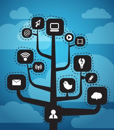 tecnologia: Moderno sistema di social media astratta