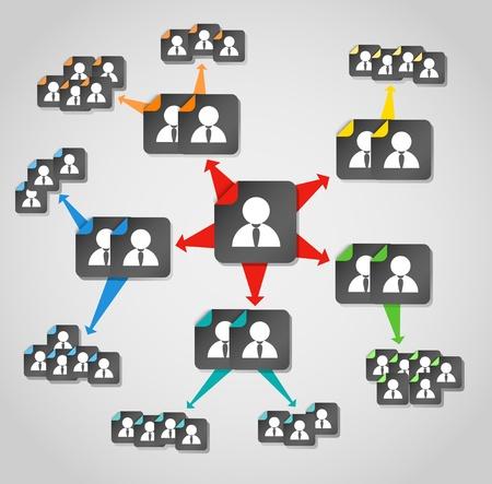 workflow: Subordination abstract scheme