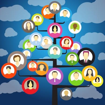 avatars: Comunit� albero astratto con avatar di membri