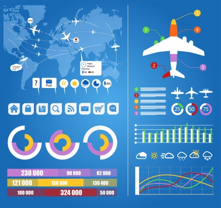 Flight infographics Civil máy bay quỹ đạo trên bản đồ thế giới với các ghi chú