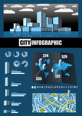 piechart: City infographics  Buildings in different countries