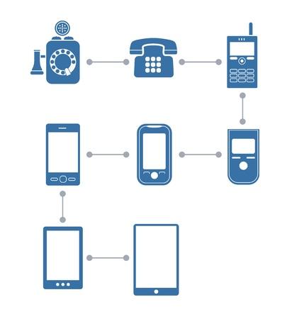 電話の進化のスキーム