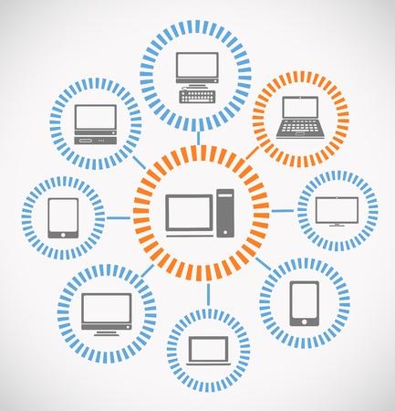 コンピューター ネットワーク抽象方式