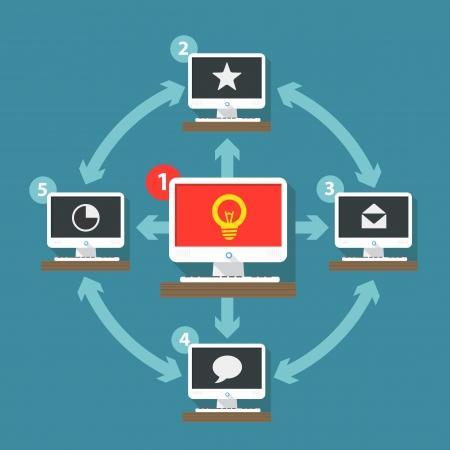 computer network: Abstract computer network scheme