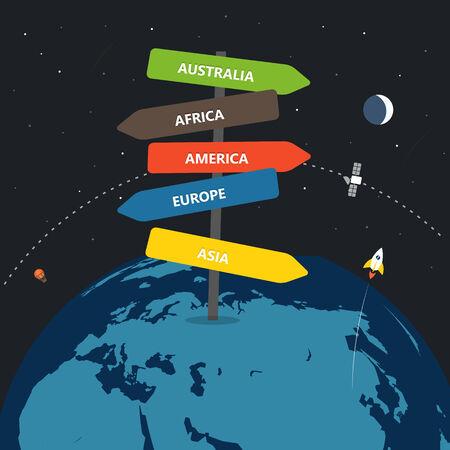 trajectoire: Direction R�sum� de fa�on moderne mondiale