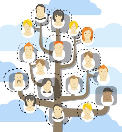 arbol genealógico: Esquema de comunicación abstracta