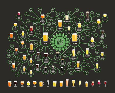 Bierstijlen-kaart voor bars. Vector illustratie