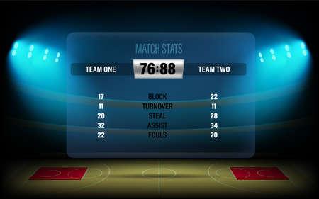 Illuminated basketball stadium with glass scoreboard and stats of the match