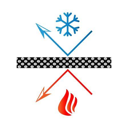 heat preservation material - snowflake and fire Vektorgrafik