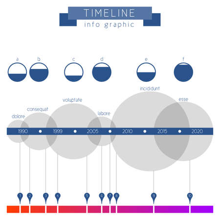 tagged: Timeline infographics with footnotes and index gradient. Fullness of the circles indicates the economic component. Displays time interval tagged and description on them. Clean and simple design.