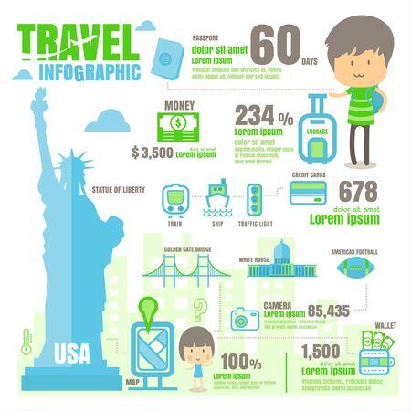 infografika USA. na białym tle Zdjęcie Seryjne - 62707709