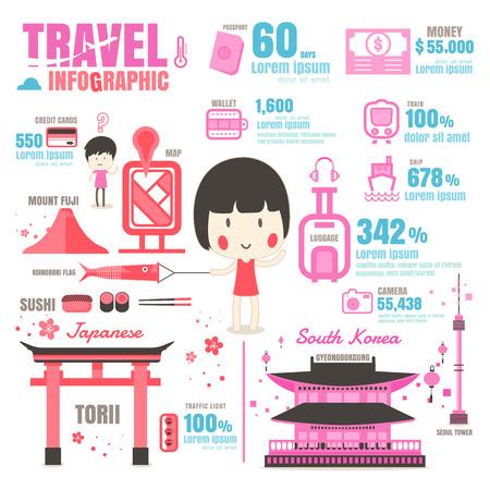 infographic Japan, South Korea. on white background