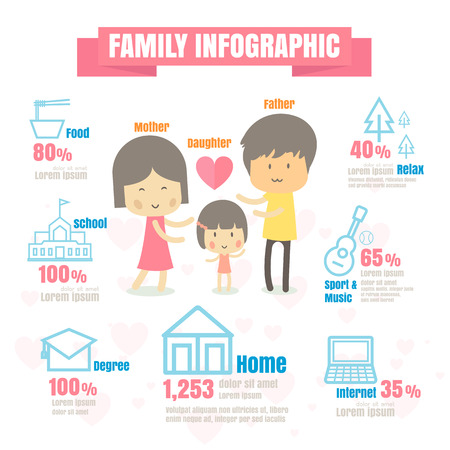 shaping: Infographic Family love father mom baby relaxing Timeshares Shaping the Future joyful on white background Illustration