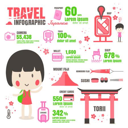 shinkansen: infographic japan Travel design vector on black background Illustration