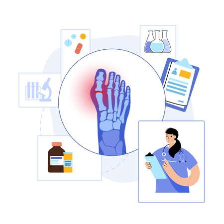 Arthritis poster concept Vector Illustration