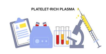 Platelet rich plasma concept