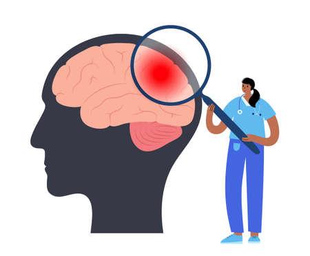 Brain pain disease